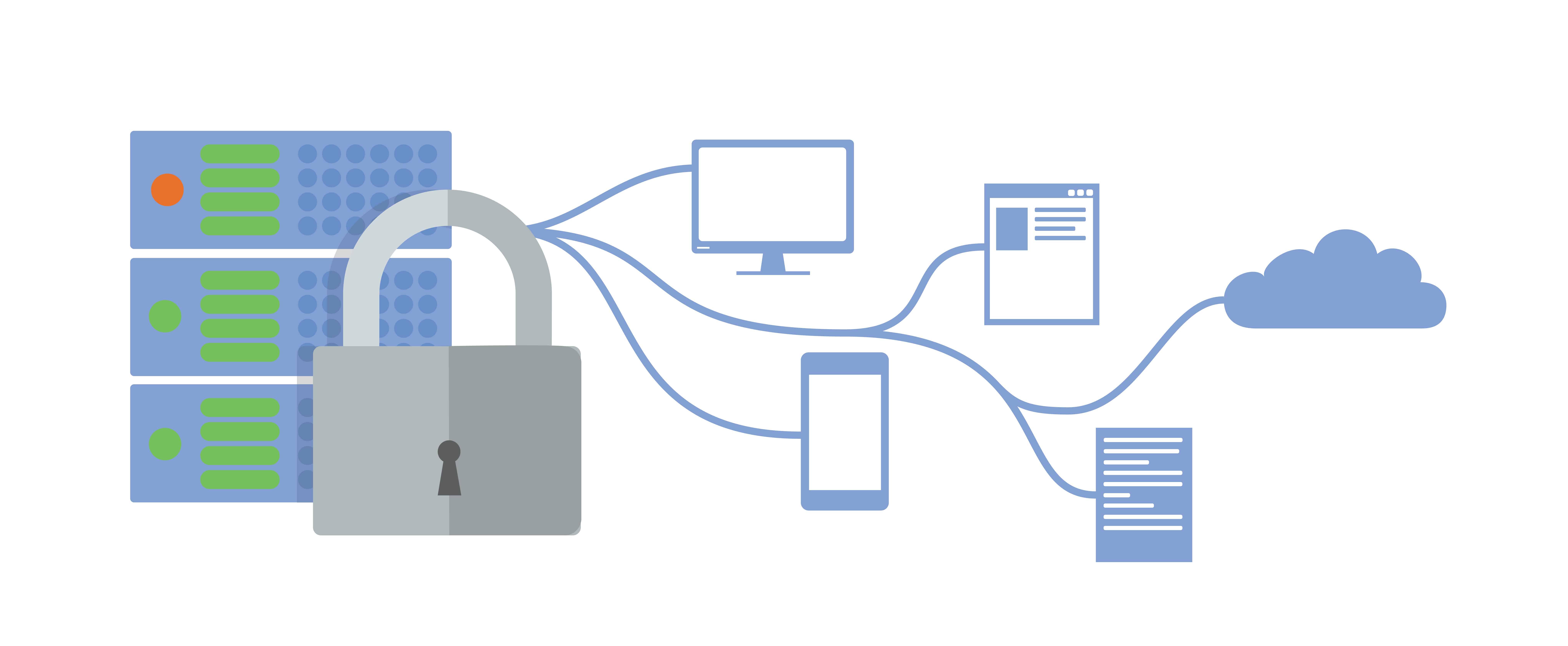 Veilige software ontwikkelen; hoe gaat Ambrero hiermee om?